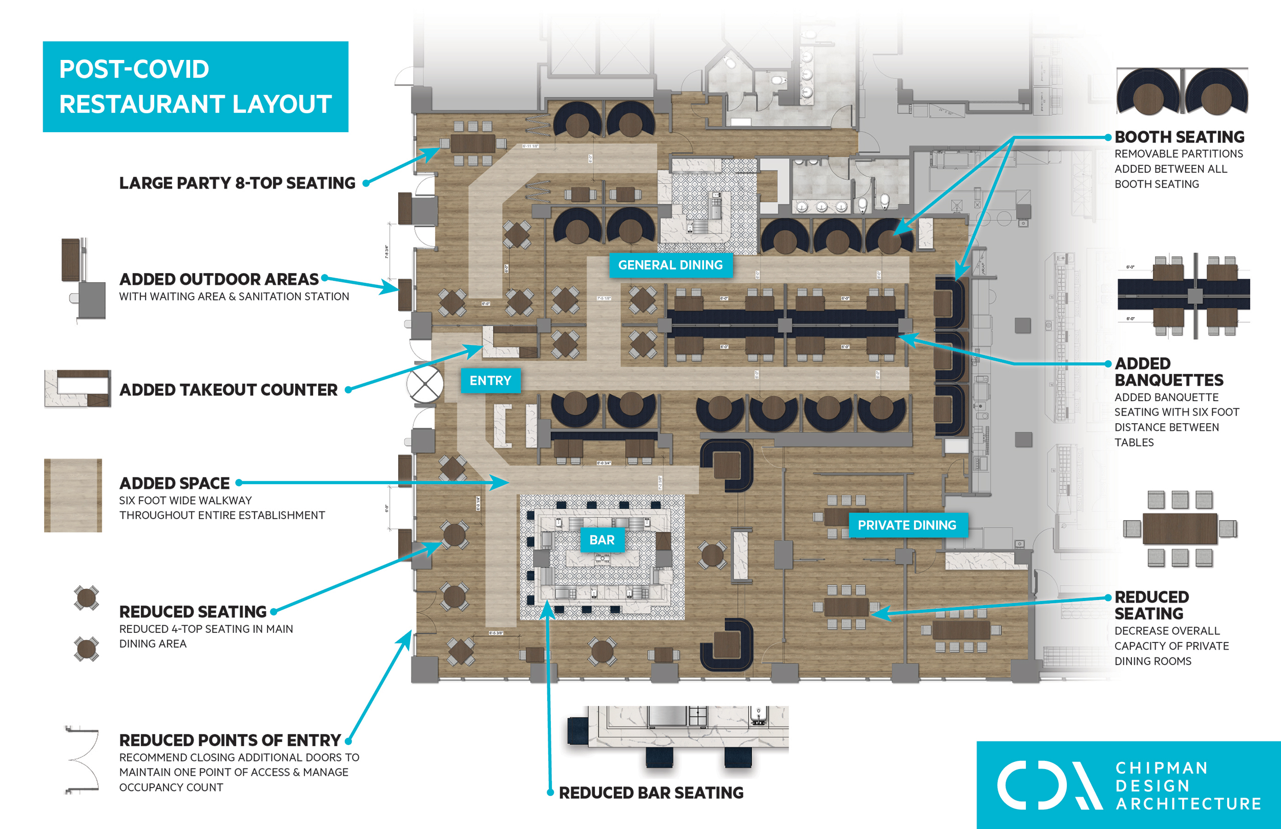 post-covid restaurant layout by chipman design architecture