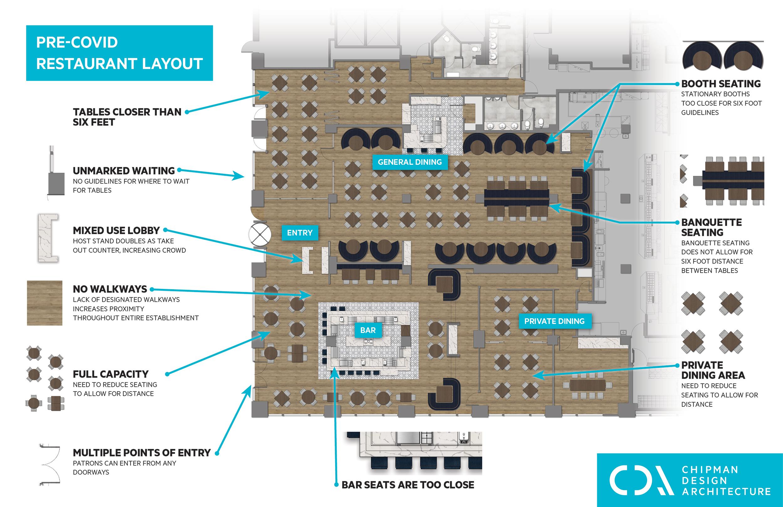 pre-covid restaurant layout by chipman design architecture